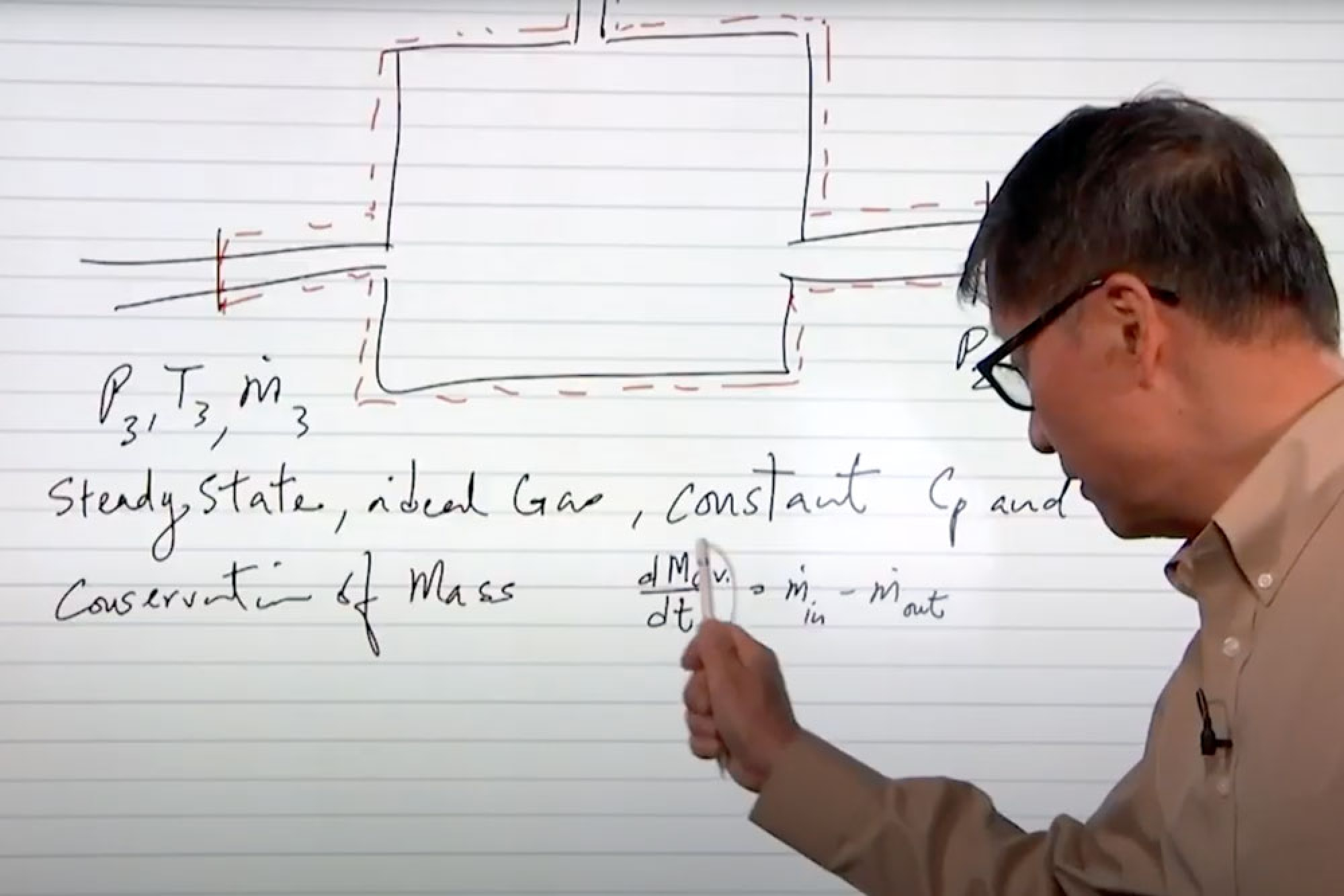 Instructor pointing to figures on a digital white board screen